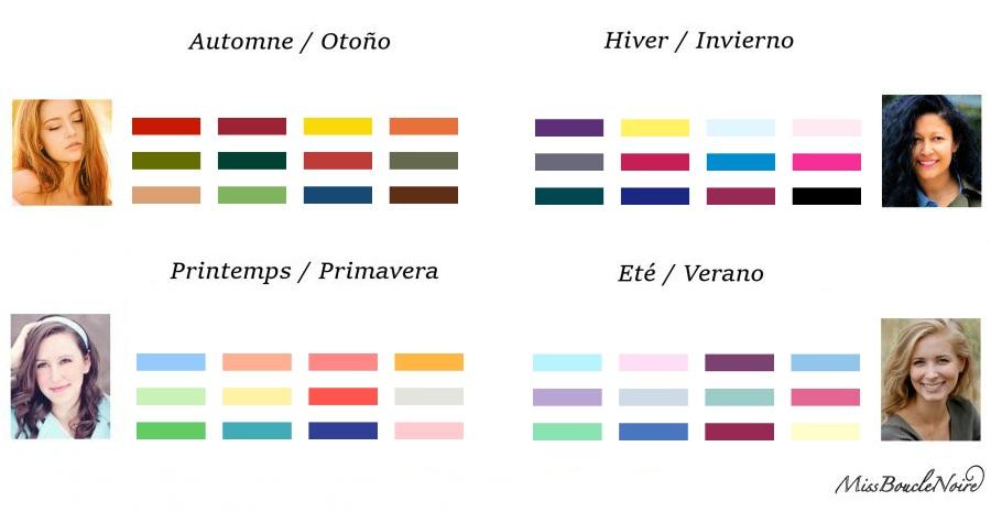 analyses de colorimetrie le blog de missbouclenoire by With couleur chaudes et froides 13 analyses de colorimetrie le blog de missbouclenoire by